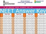 NEET 2020 Answer Key: ನೀಟ್ ಪರೀಕ್ಷೆ ಕೀ-ಉತ್ತರ ಪ್ರಕಟ..
