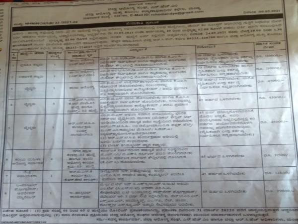 ಜಿಲ್ಲಾ ಆರೋಗ್ಯ ಮತ್ತು ಕುಟುಂಬ ಕಲ್ಯಾಣಾಧಿಕಾರಿಗಳ ಕಛೇರಿ ಮಂಡ್ಯದಲ್ಲಿ ಉದ್ಯೋಗಾವಕಾಶ