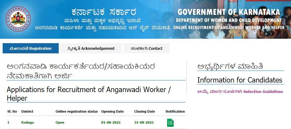 Kodagu WCD Recruitment 2021: ಅಂಗನವಾಡಿ ಕಾರ್ಯಕರ್ತೆ ಹುದ್ದೆಗಳಿಗೆ ಅರ್ಜಿ ಆಹ್ವಾನ