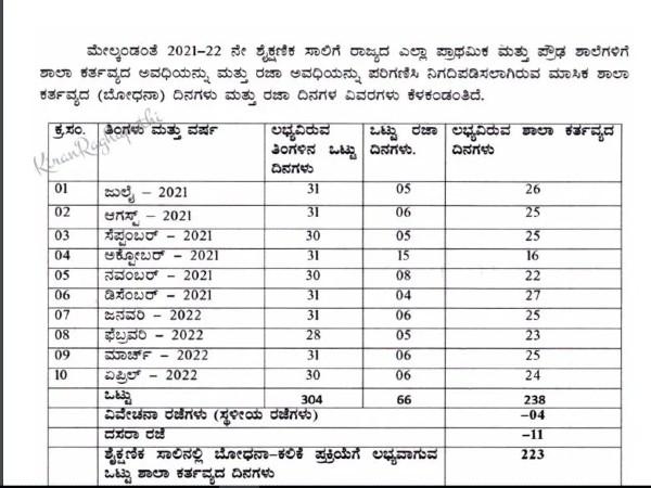 2021-22ನೇ ಸಾಲಿನ ಕರ್ನಾಟಕ ಶೈಕ್ಷಣಿಕ ಕ್ಯಾಲೆಂಡರ್ ಪ್ರಕಟ