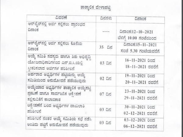 ಮಂಡ್ಯ ಜಿಲ್ಲೆಯ ಅಂಗನವಾಡಿ ಕೇಂದ್ರಗಳಲ್ಲಿ 122 ಕಾರ್ಯಕರ್ತೆ ಮತ್ತು ಸಹಾಯಕಿ ಹುದ್ದೆಗಳ ನೇಮಕಾತಿ
