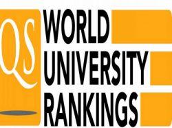 Qs World University Rankings Benguluru Iisc Got