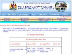 Tumakuru District Health And Family Welfare Society Recruitment