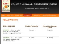 Kvpy Fellowship Online Application For Pu Students Is Going