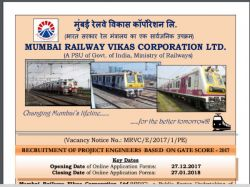 Indian Railway Recruiting Various Engineering Posts