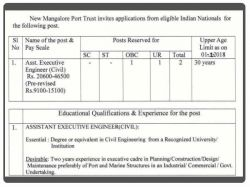 New Mangalore Port Trust Recruiting Aee Civil