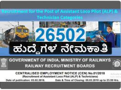 Indian Railway Recruiting 26502 Various Posts
