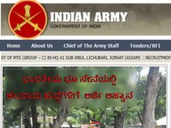 Indian Army Recruitment 2018 For Various Posts