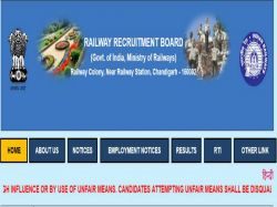 Rrb Recruitment 2019 For 1665 Ministerial And Isolated Posts