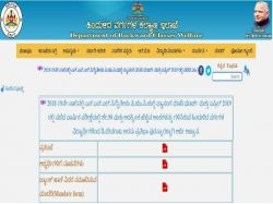 D Devaraj Urs Scholarship For Sslc And Puc Merit Students