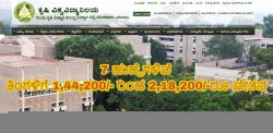 Uas Bangalore Recruitment 2020 For 7 Various Posts
