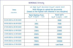 Karnataka Kcet Counselling 2020 Schedule Procedure Registration Details In Kannada