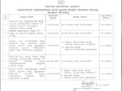 Kpsc 2020 Released Exam Time Table For Various Posts