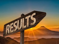 Upsc Civil Services Main Exam 2021 Results Released