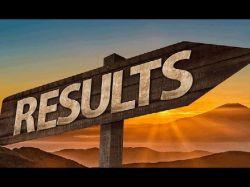 Upsc Civil Service Exam Results 2020 18 From Karnataka Crack The Exam