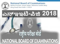 Neet Pg 2018 Admissions Open