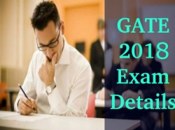 Gate 2018 Time Table Announced