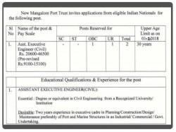 New Mangalore Port Trust Recruiting Aee Civil