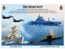 Indian Navy Invites Applications To Recruit Various Posts