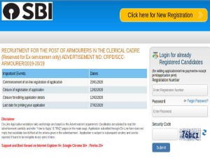 Sbi Recruitment 2020 For 29 Clerical Cadre Posts