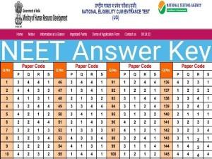 Neet 2020 Answer Key Released In Nta Website